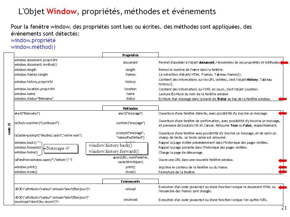 21 L Objet Window, propriétés, méthodes et événements Pour la fenêtre window, des propriétés sont lues ou écrites, des méthodes sont appliquées, des événements sont détectés: window.propriété window.méthod() Netscape 4.