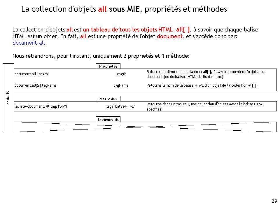 29 La collection d objets all sous MIE, propriétés et méthodes La collection d objets all est un tableau de tous les objets HTML, all[ ], à savoir que chaque balise HTML est un objet.