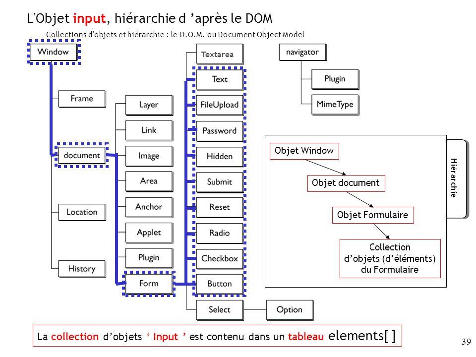 39 Textarea Collections d objets et hiérarchie : le D.O.M.