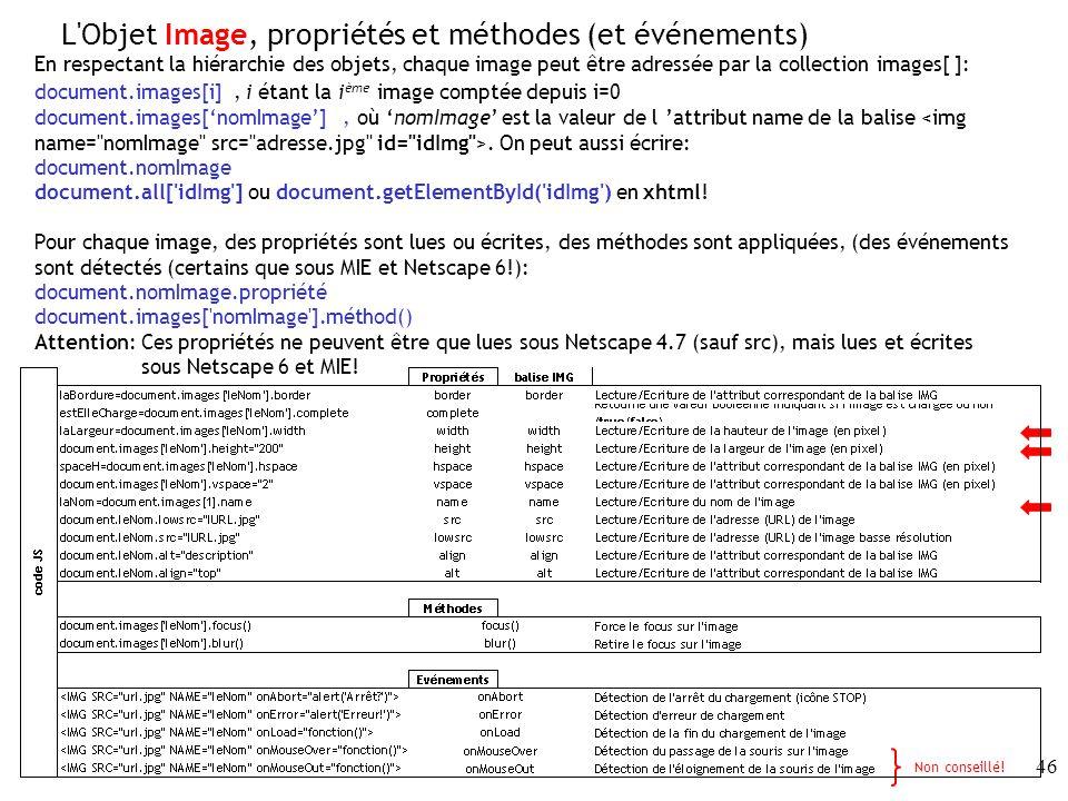 46 L Objet Image, propriétés et méthodes (et événements) En respectant la hiérarchie des objets, chaque image peut être adressée par la collection images[ ]: document.images[i], i étant la i ème image comptée depuis i=0 document.images[nomImage], où nomImage est la valeur de l attribut name de la balise.