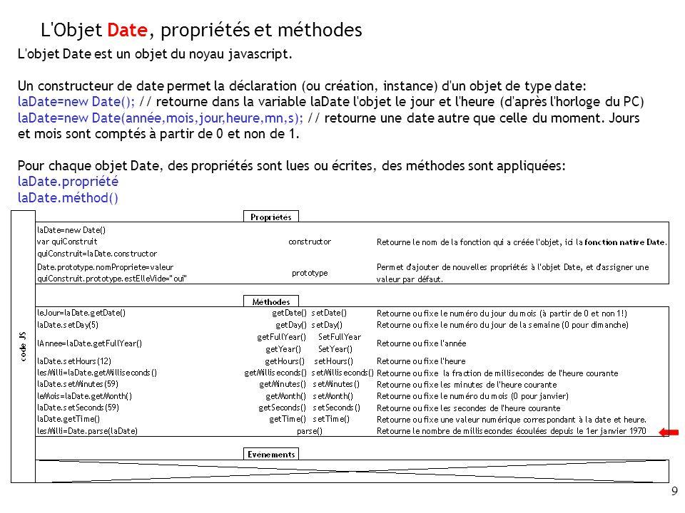 10 En pratique, les propriétés lues seront stockées dans une variable: laDate=new Date(); // retourne la date et heure du moment var leJour; // variable contenant le jour du mois leJour=laDate.getDate(); // retourne le jour du mois compté depuis 0 laDate.setDate(5); // fixe maintenant dans l objet date, qui contenait la date et l heure au moment de la création de l objet, un nouveau jour du mois.