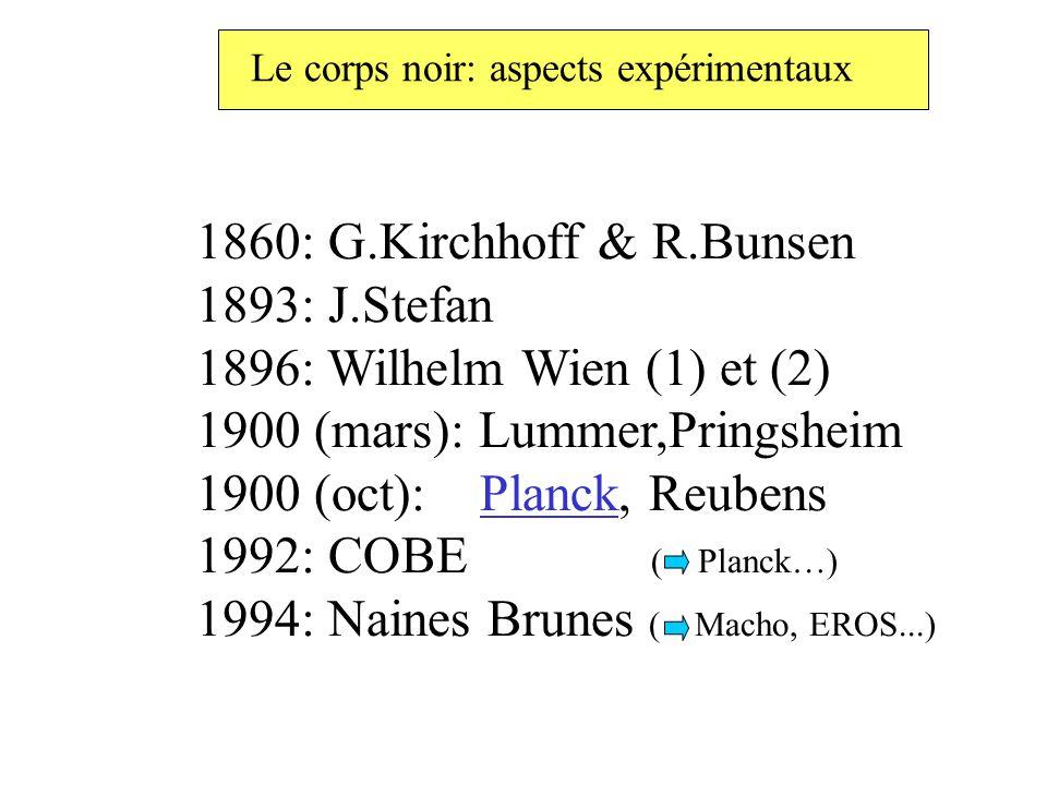 Le corps noir: aspects expérimentaux 1860: G.Kirchhoff & R.Bunsen 1893: J.Stefan 1896: Wilhelm Wien (1) et (2) 1900 (mars): Lummer,Pringsheim 1900 (oc