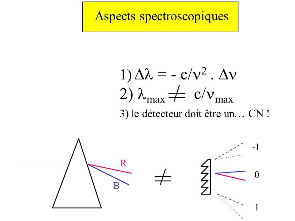 Aspects spectroscopiques = - c/ 2) max c/ max 3) le détecteur doit être un… CN ! 0 1 R B