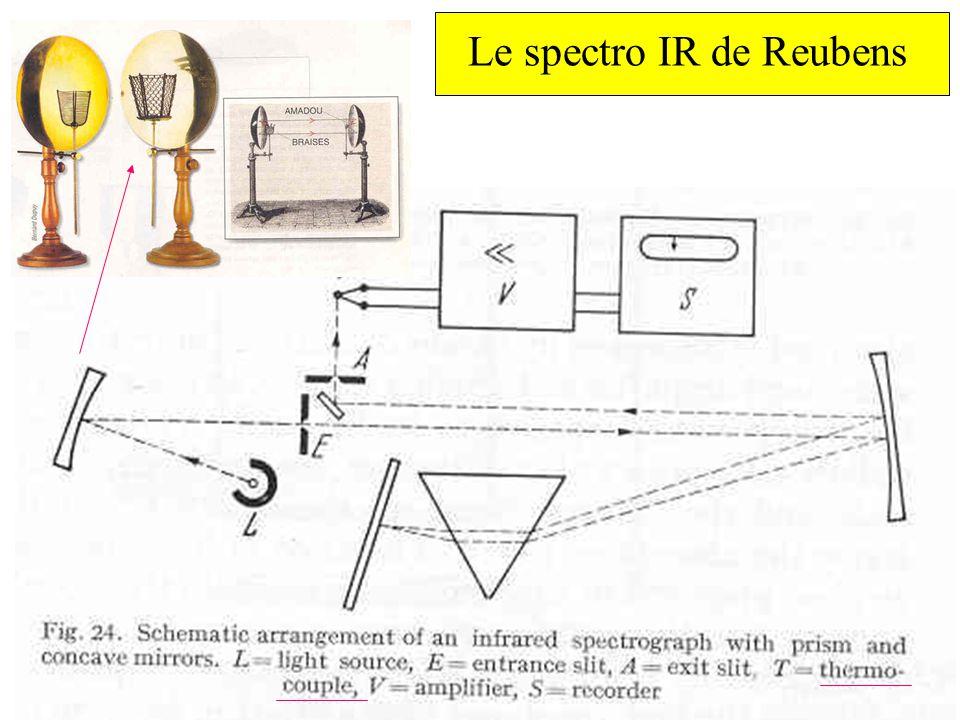 Le spectro IR de Reubens