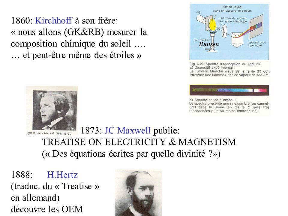 1860: Kirchhoff à son frère: « nous allons (GK&RB) mesurer la composition chimique du soleil …. … et peut-être même des étoiles » 1873: JC Maxwell pub