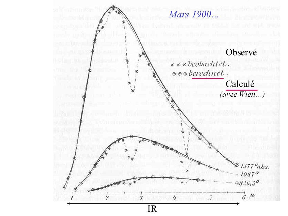 Observé Calculé IR Mars 1900… (avec Wien…)
