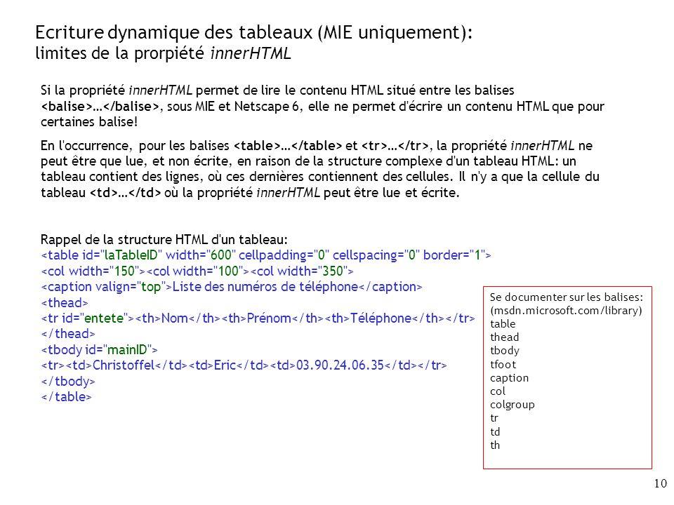 10 Ecriture dynamique des tableaux (MIE uniquement): limites de la prorpiété innerHTML Si la propriété innerHTML permet de lire le contenu HTML situé