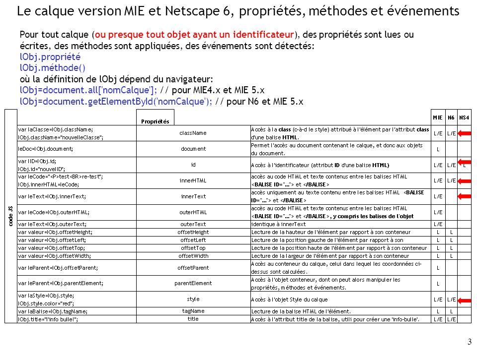 4 Exercice: créer un document HTML contenant un calque avec un style de positionnement absolu défini via une classe au chargement de la page, exécuter une fonction debut() dans le code javascript, tester le type de navigateur dans la fonction debut(), tester l ensemble des propriétés de l objet calque, en fonction du type du navigateur sous MIE, sonder la propriété parentElement, identifier la balise HTML correspondante, puis rechercher pour cette dernière l élément parent…