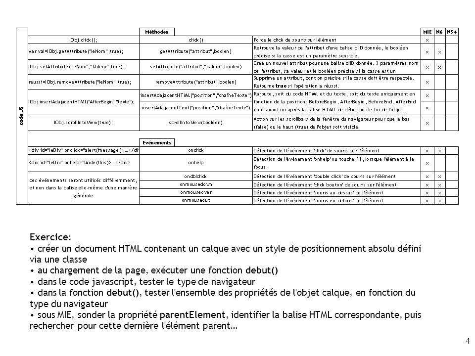 4 Exercice: créer un document HTML contenant un calque avec un style de positionnement absolu défini via une classe au chargement de la page, exécuter