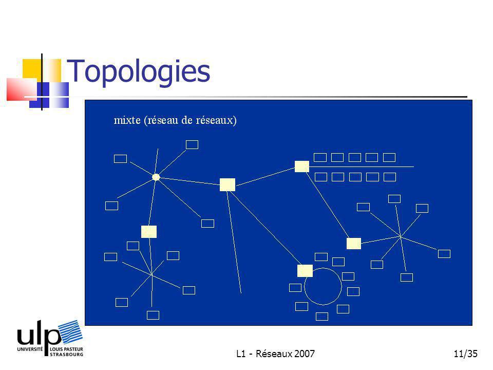 L1 - Réseaux 200711/35 Topologies