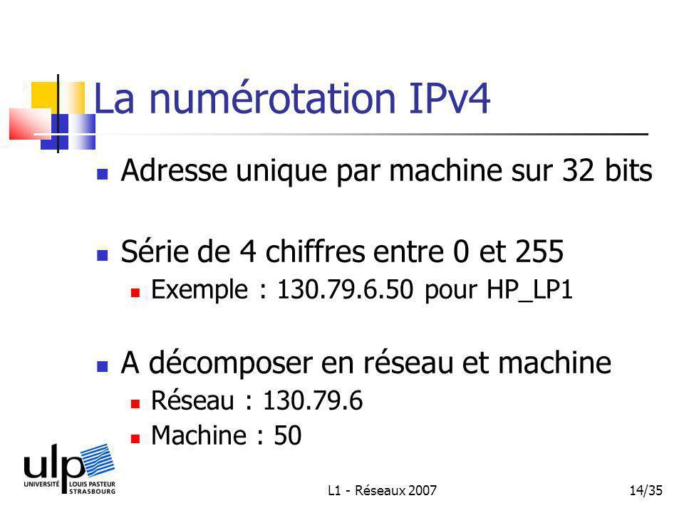 L1 - Réseaux 200714/35 La numérotation IPv4 Adresse unique par machine sur 32 bits Série de 4 chiffres entre 0 et 255 Exemple : 130.79.6.50 pour HP_LP1 A décomposer en réseau et machine Réseau : 130.79.6 Machine : 50