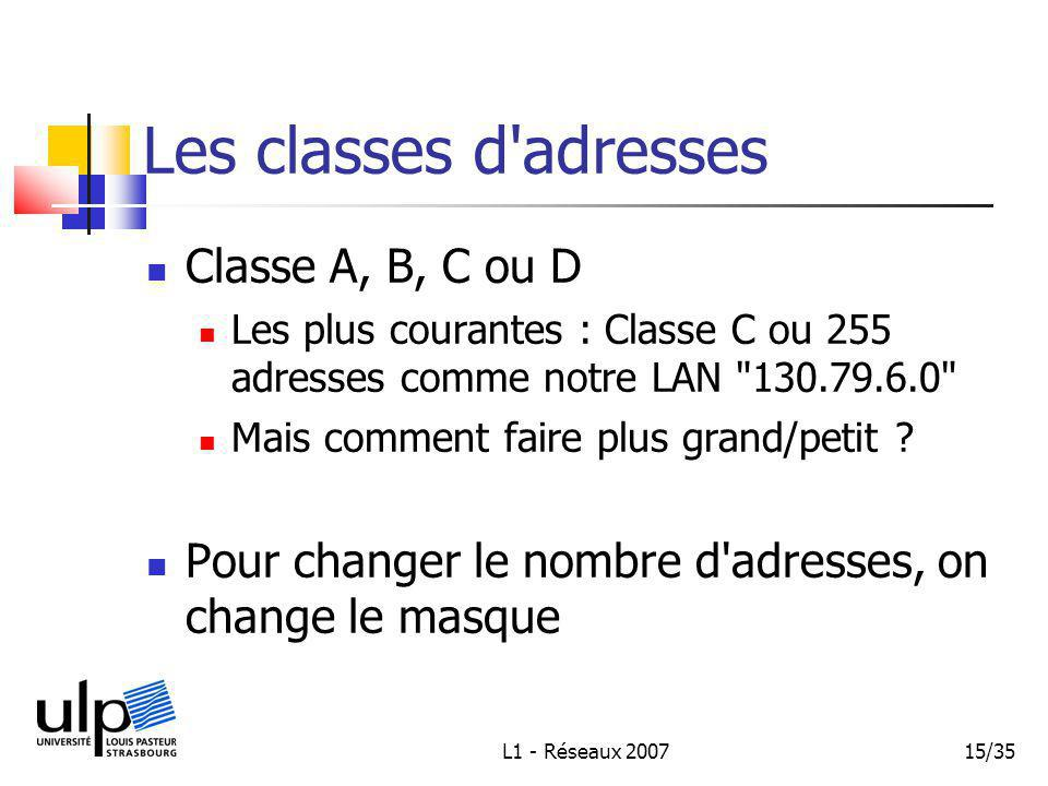 L1 - Réseaux 200715/35 Les classes d adresses Classe A, B, C ou D Les plus courantes : Classe C ou 255 adresses comme notre LAN 130.79.6.0 Mais comment faire plus grand/petit .