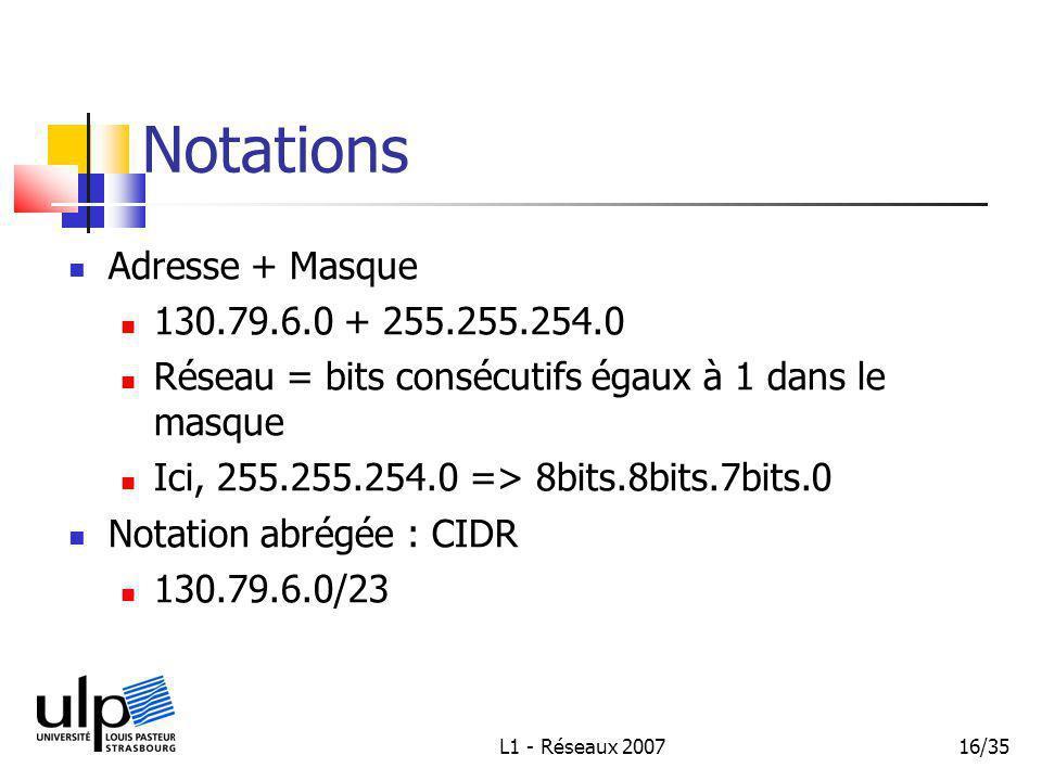 L1 - Réseaux 200716/35 Notations Adresse + Masque 130.79.6.0 + 255.255.254.0 Réseau = bits consécutifs égaux à 1 dans le masque Ici, 255.255.254.0 => 8bits.8bits.7bits.0 Notation abrégée : CIDR 130.79.6.0/23