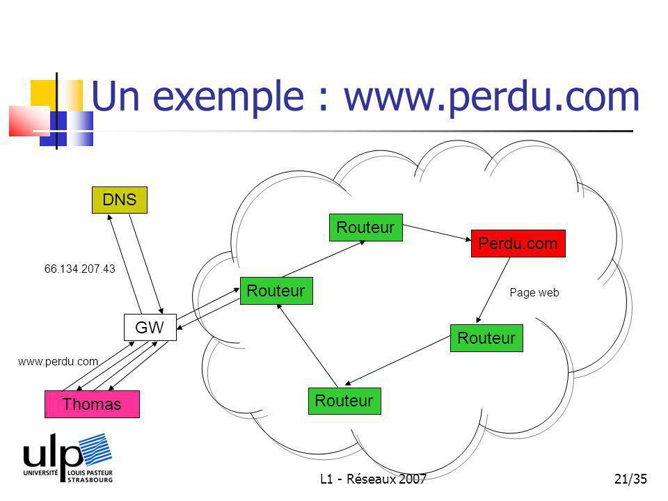 L1 - Réseaux 200721/35 Un exemple : www.perdu.com Thomas GW DNS Routeur Perdu.com 66.134.207.43 www.perdu.com Page web Routeur