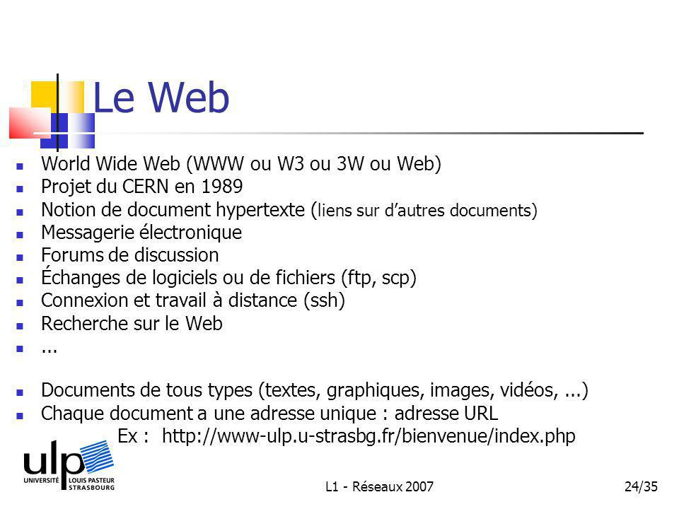 L1 - Réseaux 200724/35 Le Web World Wide Web (WWW ou W3 ou 3W ou Web) Projet du CERN en 1989 Notion de document hypertexte ( liens sur dautres documents) Messagerie électronique Forums de discussion Échanges de logiciels ou de fichiers (ftp, scp) Connexion et travail à distance (ssh) Recherche sur le Web...