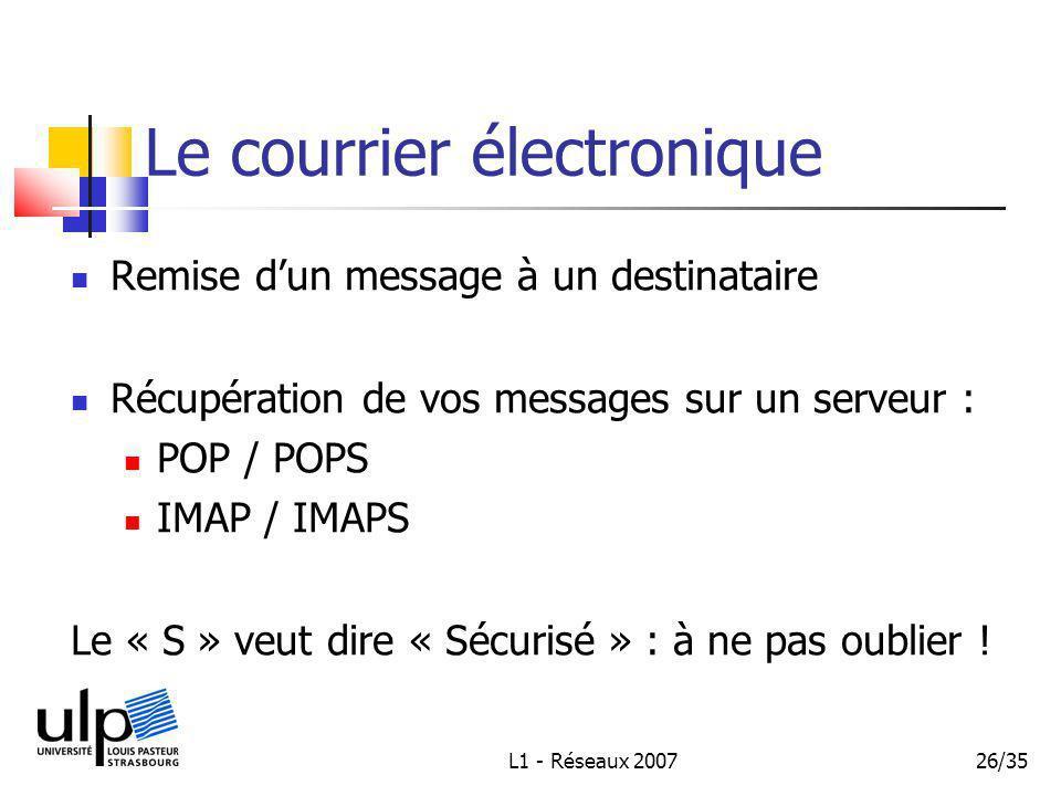 L1 - Réseaux 200726/35 Le courrier électronique Remise dun message à un destinataire Récupération de vos messages sur un serveur : POP / POPS IMAP / IMAPS Le « S » veut dire « Sécurisé » : à ne pas oublier !