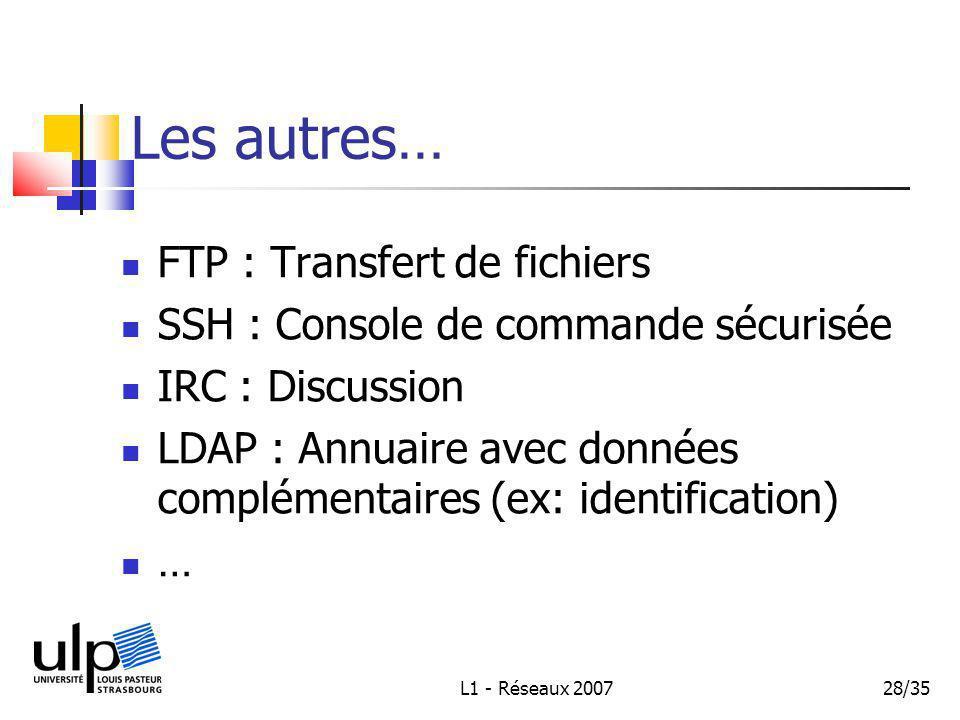 L1 - Réseaux 200728/35 Les autres… FTP : Transfert de fichiers SSH : Console de commande sécurisée IRC : Discussion LDAP : Annuaire avec données complémentaires (ex: identification) …