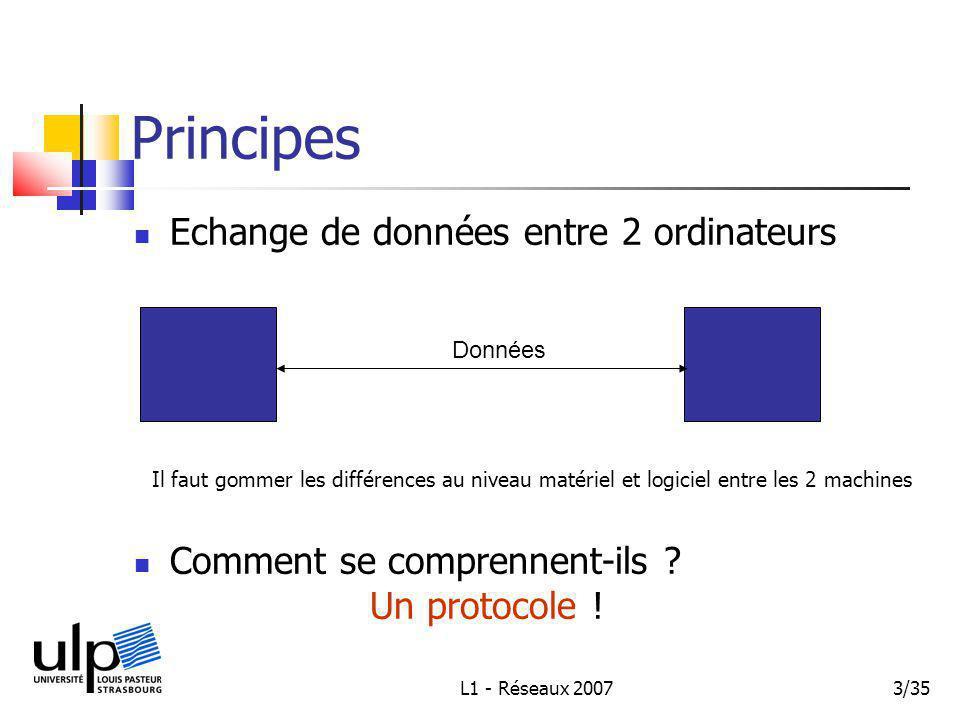 L1 - Réseaux 20073/35 Principes Echange de données entre 2 ordinateurs Il faut gommer les différences au niveau matériel et logiciel entre les 2 machines Comment se comprennent-ils .