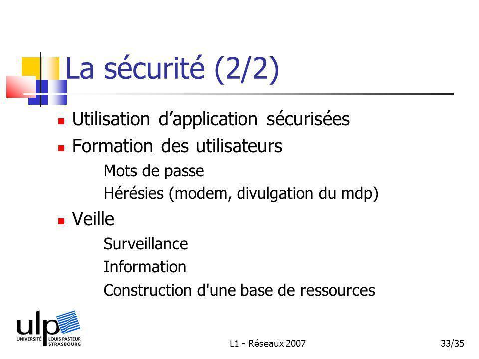 L1 - Réseaux 200733/35 La sécurité (2/2) Utilisation dapplication sécurisées Formation des utilisateurs Mots de passe Hérésies (modem, divulgation du mdp) Veille Surveillance Information Construction d une base de ressources