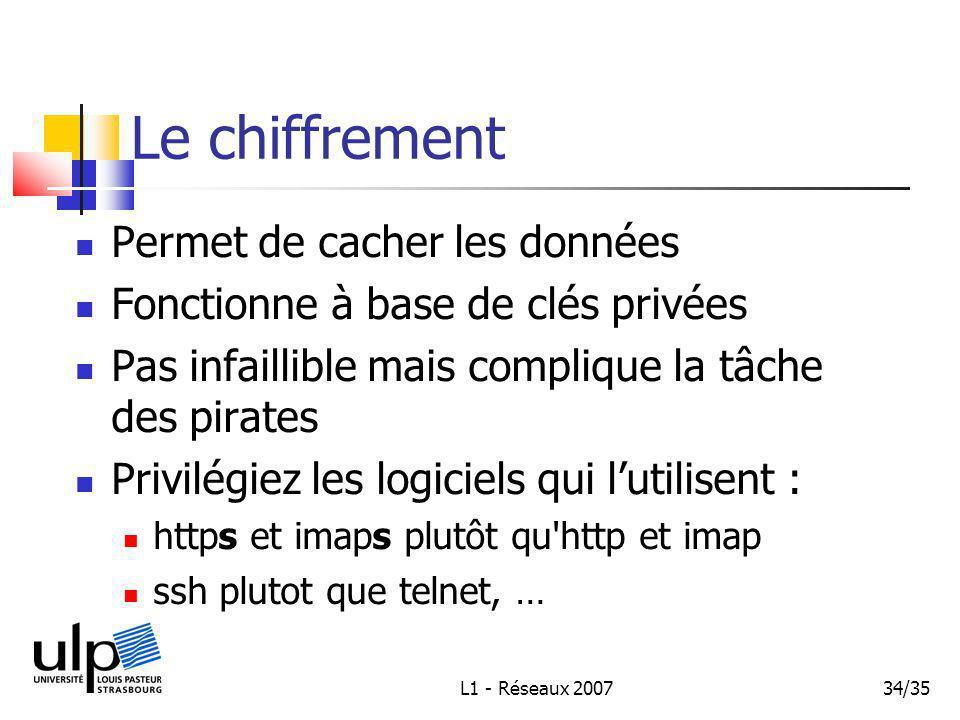 L1 - Réseaux 200734/35 Le chiffrement Permet de cacher les données Fonctionne à base de clés privées Pas infaillible mais complique la tâche des pirates Privilégiez les logiciels qui lutilisent : https et imaps plutôt qu http et imap ssh plutot que telnet, …