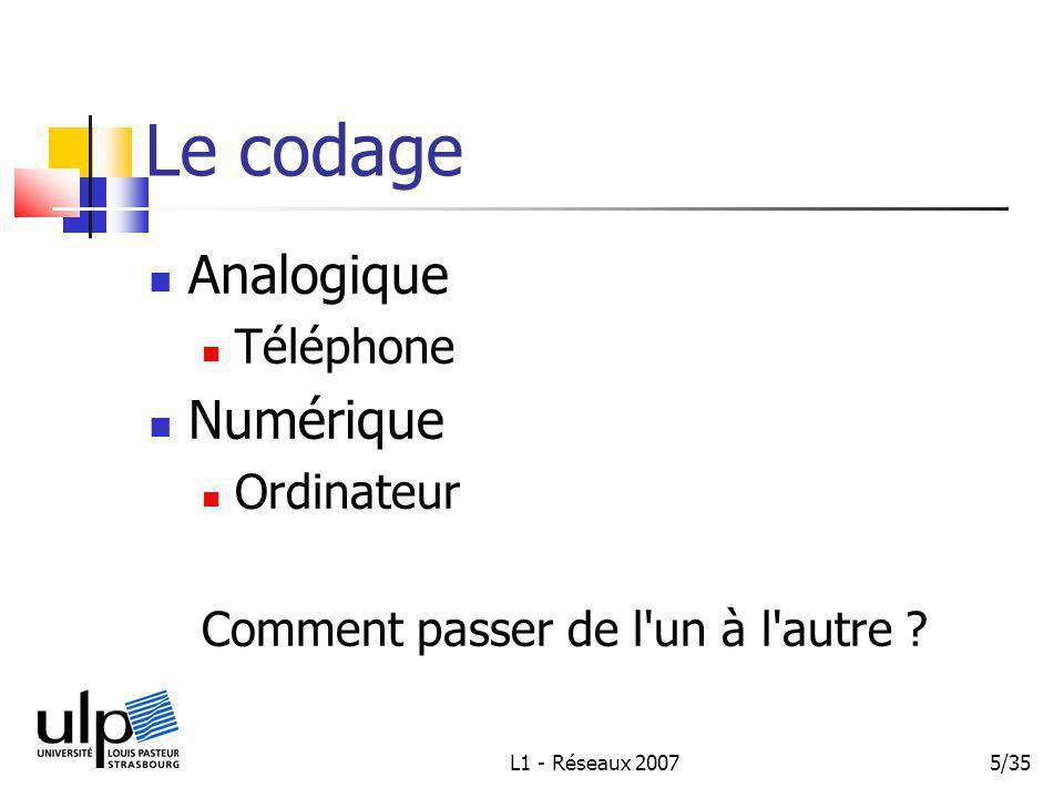 L1 - Réseaux 20075/35 Le codage Analogique Téléphone Numérique Ordinateur Comment passer de l un à l autre ?