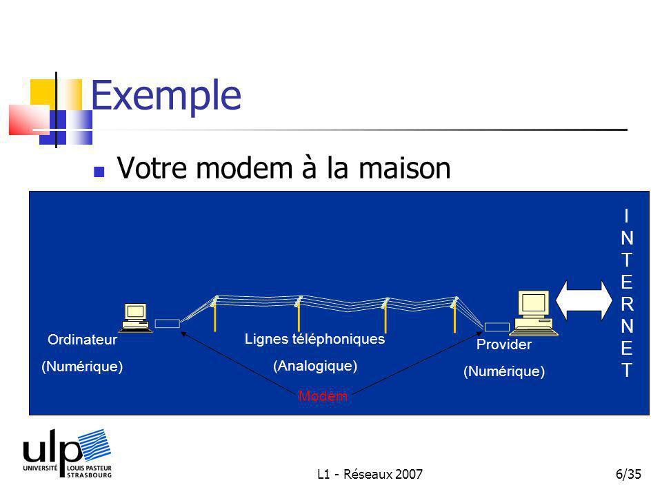 L1 - Réseaux 20076/35 Exemple Votre modem à la maison Ordinateur (Numérique) Lignes téléphoniques (Analogique) Provider (Numérique) Modem INTERNETINTERNET