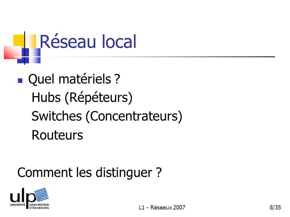 L1 - Réseaux 20079/35 Topologies Réseau Ethernet avec topologie en BUS La plus courante :