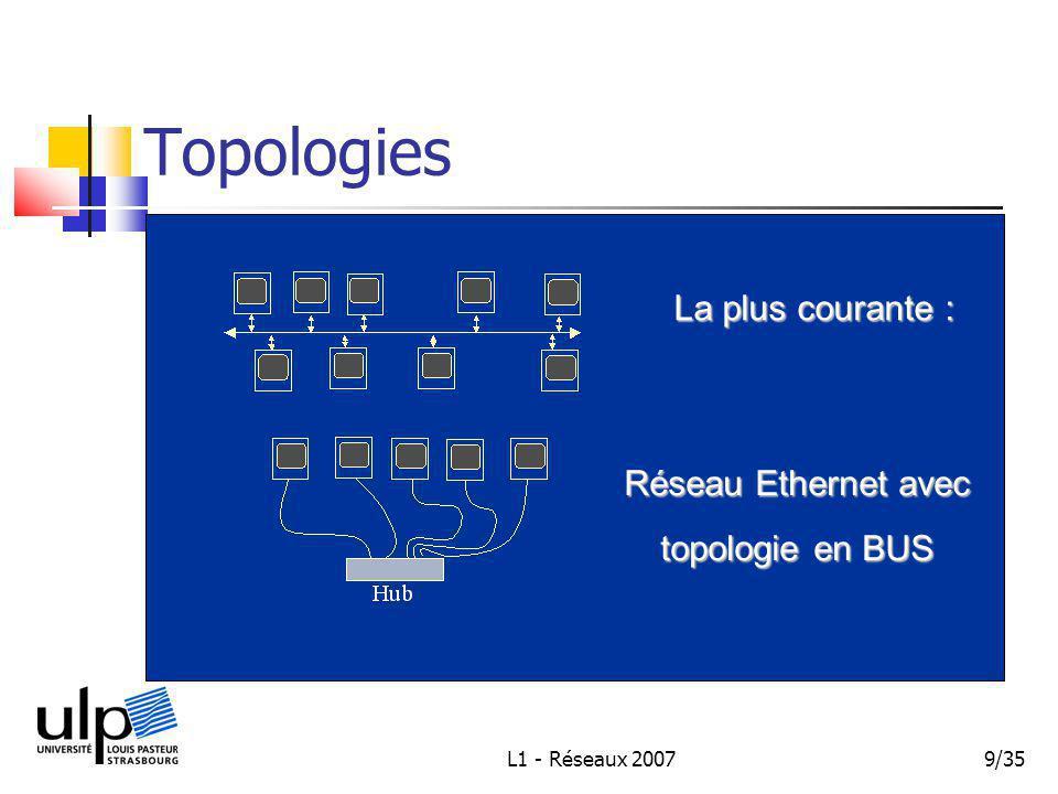 L1 - Réseaux 200710/35 Topologies Mais aussi :