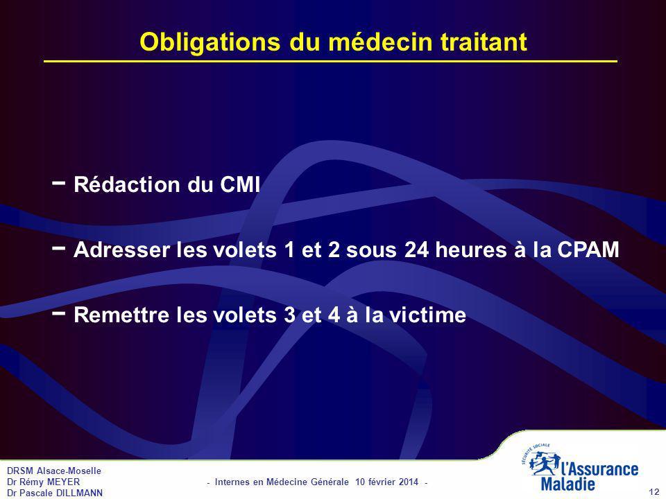 DRSM Alsace-Moselle Dr Rémy MEYER - Internes en Médecine Générale 10 février 2014 - Dr Pascale DILLMANN 12 Obligations du médecin traitant Rédaction du CMI Adresser les volets 1 et 2 sous 24 heures à la CPAM Remettre les volets 3 et 4 à la victime