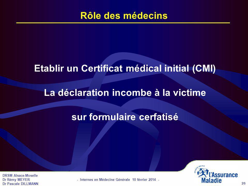 DRSM Alsace-Moselle Dr Rémy MEYER - Internes en Médecine Générale 10 février 2014 - Dr Pascale DILLMANN 26 Rôle des médecins Etablir un Certificat médical initial (CMI) La déclaration incombe à la victime sur formulaire cerfatisé