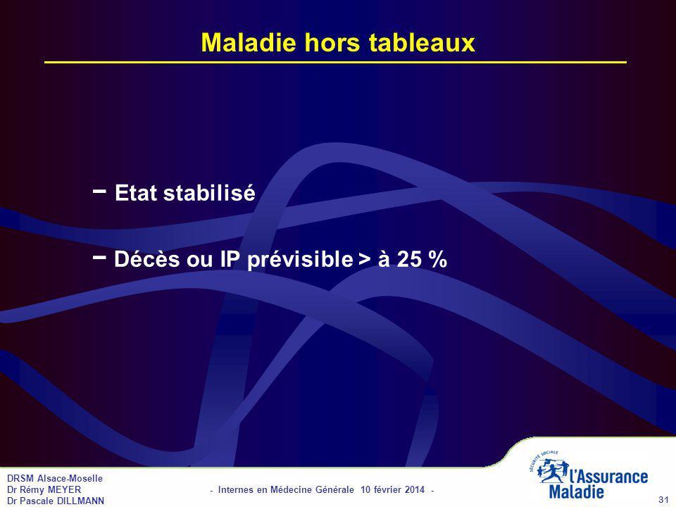 DRSM Alsace-Moselle Dr Rémy MEYER - Internes en Médecine Générale 10 février 2014 - Dr Pascale DILLMANN 31 Maladie hors tableaux Etat stabilisé Décès ou IP prévisible > à 25 %