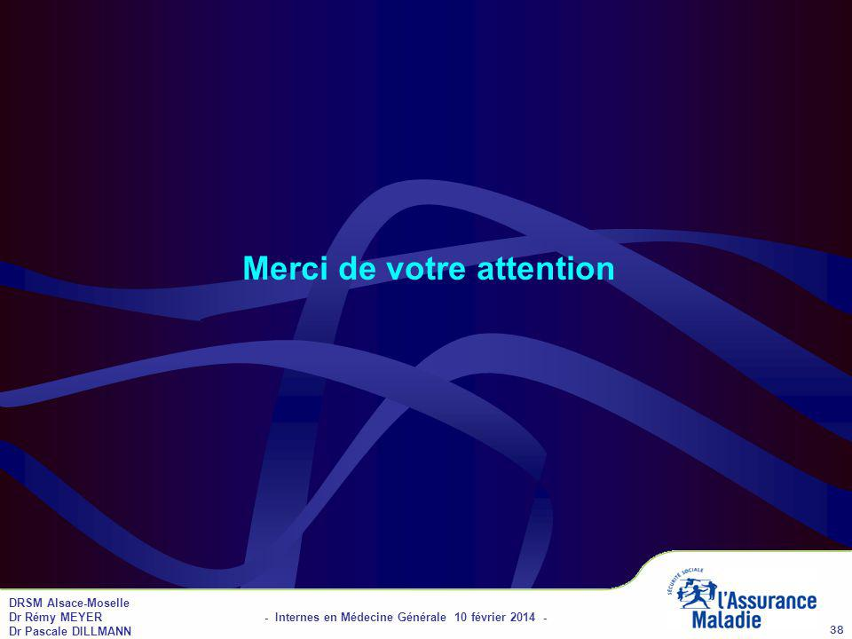DRSM Alsace-Moselle Dr Rémy MEYER - Internes en Médecine Générale 10 février 2014 - Dr Pascale DILLMANN 38 Merci de votre attention