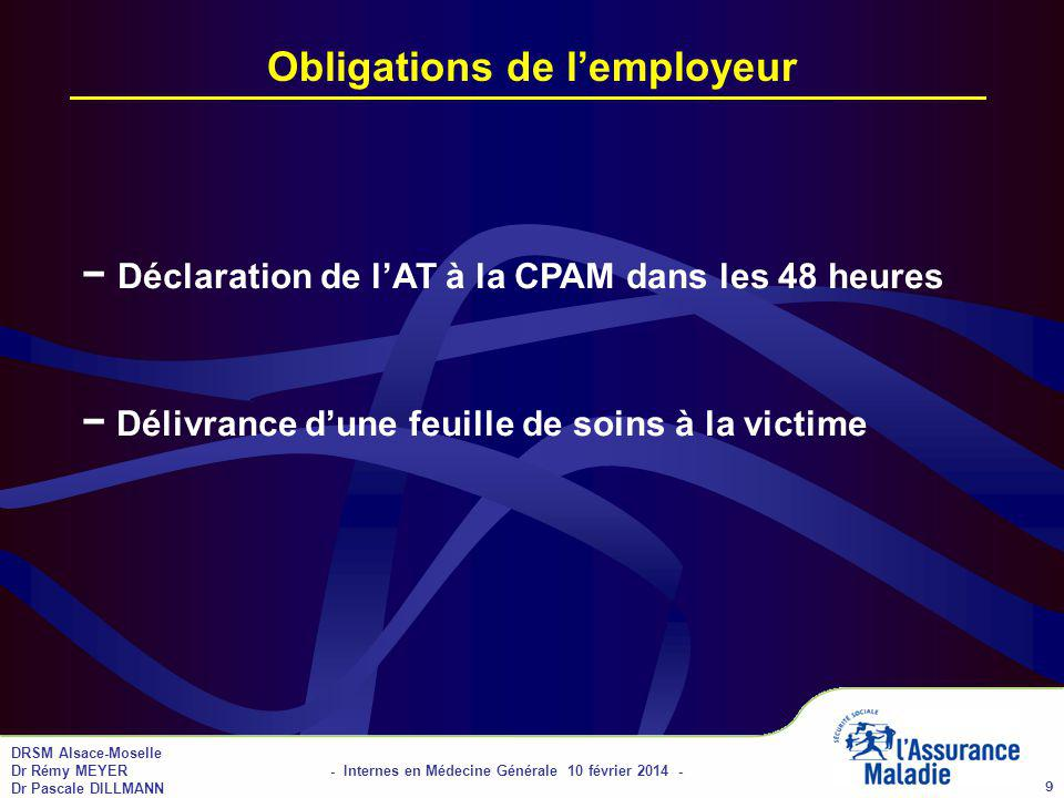 DRSM Alsace-Moselle Dr Rémy MEYER - Internes en Médecine Générale 10 février 2014 - Dr Pascale DILLMANN 20 Importance du certificat final Labsence de certificat final peut léser la victime