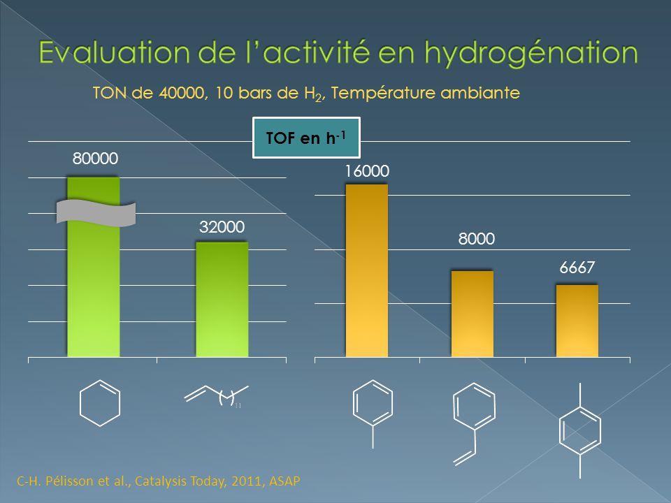 C-H. Pélisson et al., Catalysis Today, 2011, ASAP 80000 32000 16000 TON de 40000, 10 bars de H 2, Température ambiante 8000 6667 TOF en h -1