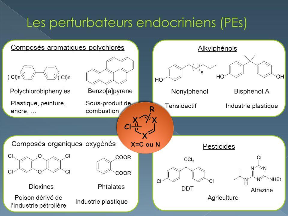 Adsorption sur charbon actif Procédés oxydants (ozonation) Filtration sur membranes Méthodes usuelles de traitement Procédés photocatalytiques Une alternative intéressante Minéralisation en CO 2, H 2 O CO 2 H 2 O Effluent chargé en micropolluants H2H2 HYDROGENATION DEHALOGENATION PHOTOCATALYSE O2O2 hʋhʋ