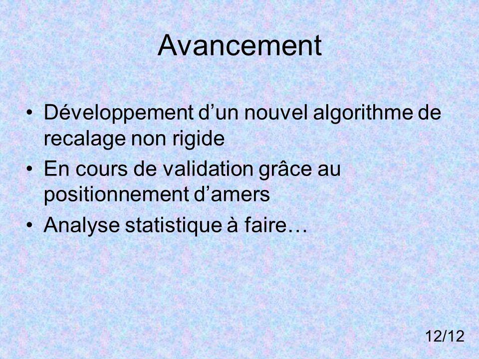 Avancement Développement dun nouvel algorithme de recalage non rigide En cours de validation grâce au positionnement damers Analyse statistique à fair