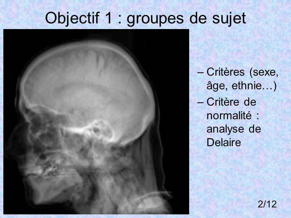 Définition des groupes de sujet VISUALISATIONVISUALISATION ANALYSEDEANALYSEDE DELAIREDELAIRE CLASSEMENTCLASSEMENT BD 1 BD 2 BD 3 3/12