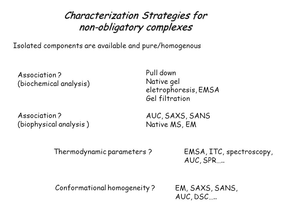 Characterization Strategies for non-obligatory complexes Isolated components are available and pure/homogenous Association ? (biochemical analysis) Pu