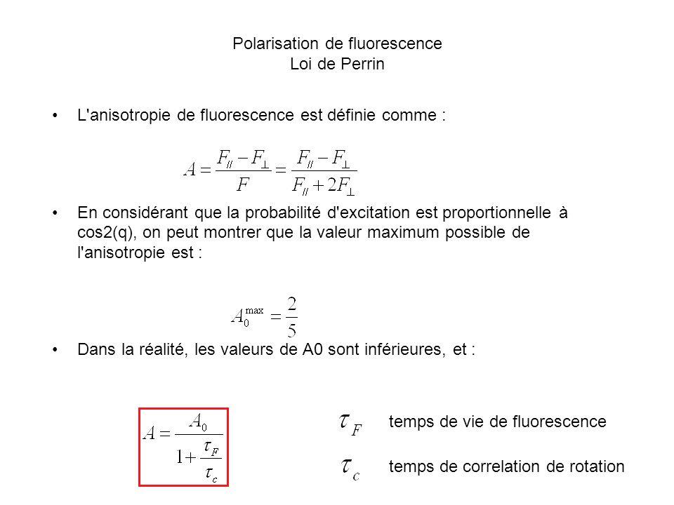 Polarisation de fluorescence Loi de Perrin L'anisotropie de fluorescence est définie comme : En considérant que la probabilité d'excitation est propor