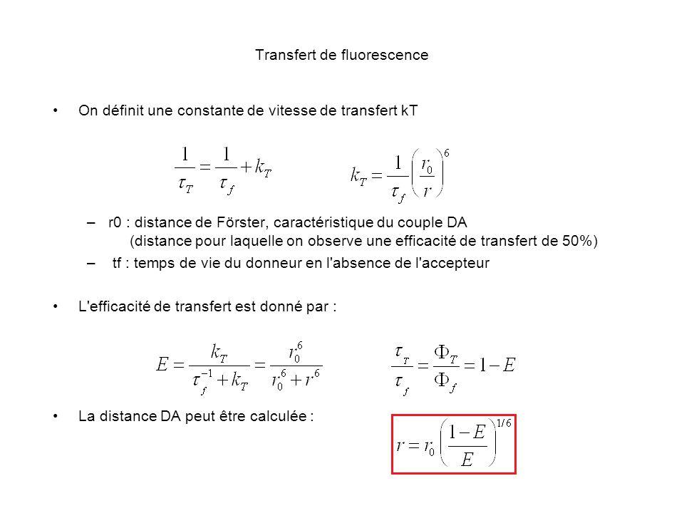Transfert de fluorescence On définit une constante de vitesse de transfert kT –r0 : distance de Förster, caractéristique du couple DA (distance pour l