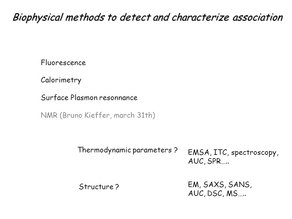 Biophysical methods to detect and characterize association Thermodynamic parameters ? EMSA, ITC, spectroscopy, AUC, SPR….. Structure ? EM, SAXS, SANS,
