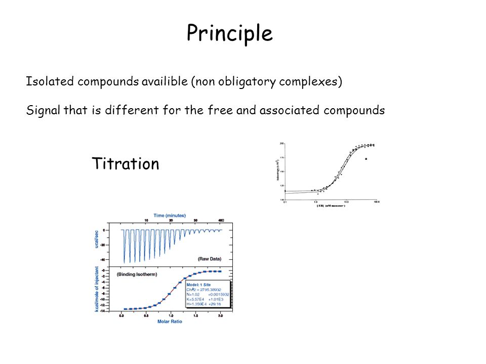 Isolated compounds availible (non obligatory complexes) Signal that is different for the free and associated compounds Principle Titration