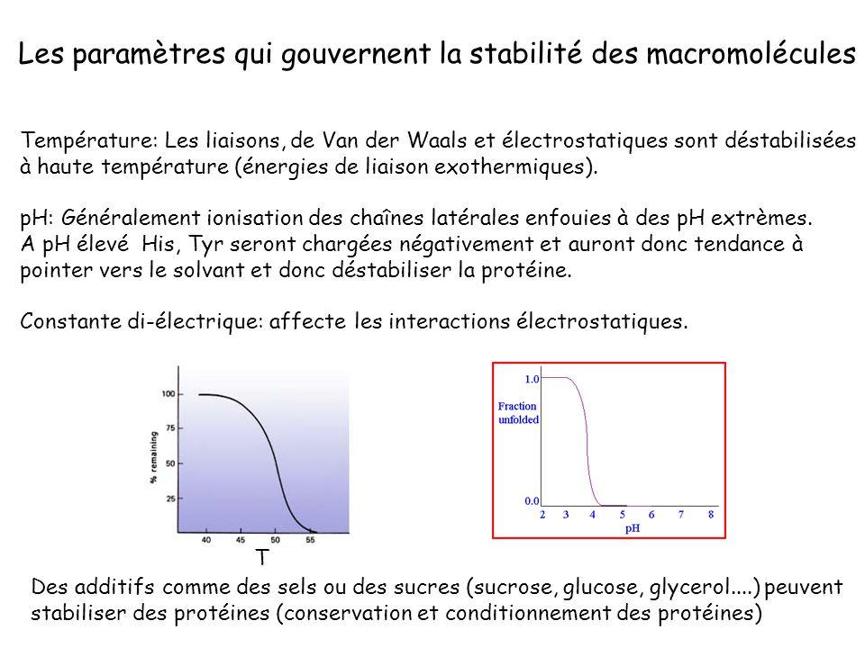 Température: Les liaisons, de Van der Waals et électrostatiques sont déstabilisées à haute température (énergies de liaison exothermiques). pH: Généra