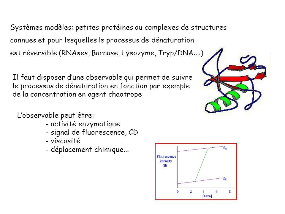 f N et f D fractions de protéine Native et Dénaturée y observable permettant de suivre la réaction On exprime f D, f N en fonction de y f N y N + f D y D = y f D + f N = 1 dou f D = (y - y N ) / (y D - y N ) Dans un système à deux états, la courbe de dénaturation f D = fonction ([dénaturant]) est une sigmoîde (coopérativité folding) On en tire K eq = [D] eq /[N] eq = f D /f N et G o = -RTlnK eq = -RTln[ f D /(1 - f D )] pour chaque concentration en dénaturant.