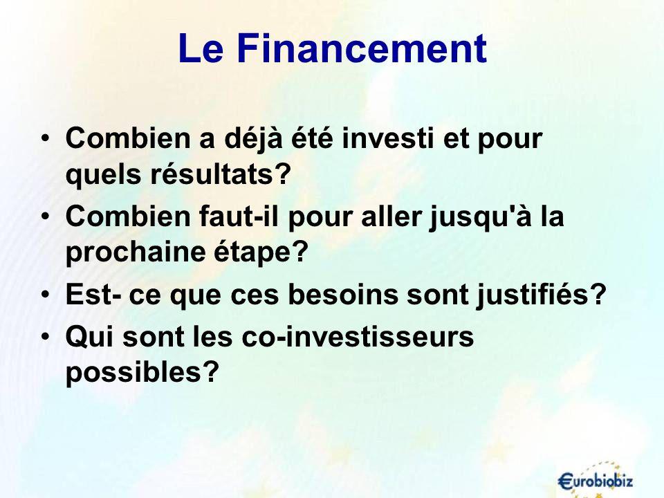Le Financement Combien a déjà été investi et pour quels résultats? Combien faut-il pour aller jusqu'à la prochaine étape? Est- ce que ces besoins sont