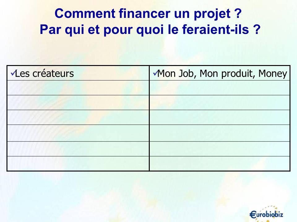 Comment financer un projet ? Par qui et pour quoi le feraient-ils ? Les créateurs Mon Job, Mon produit, Money