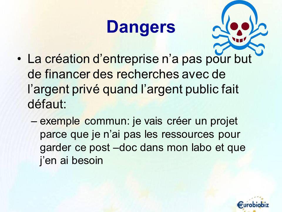 Dangers La création dentreprise na pas pour but de financer des recherches avec de largent privé quand largent public fait défaut: –exemple commun: je
