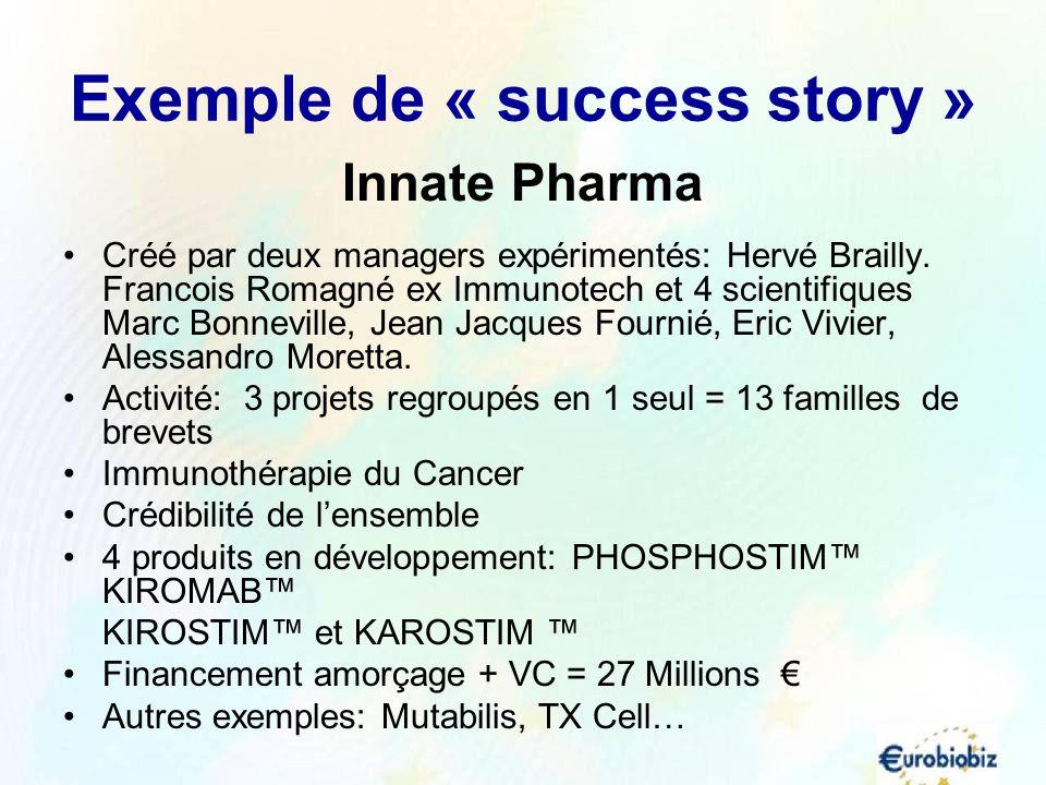 Exemple de « success story » Innate Pharma Créé par deux managers expérimentés: Hervé Brailly. Francois Romagné ex Immunotech et 4 scientifiques Marc
