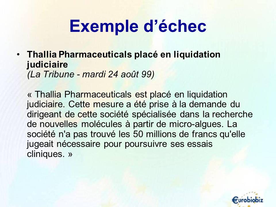 Exemple déchec Thallia Pharmaceuticals placé en liquidation judiciaire (La Tribune - mardi 24 août 99) « Thallia Pharmaceuticals est placé en liquidat