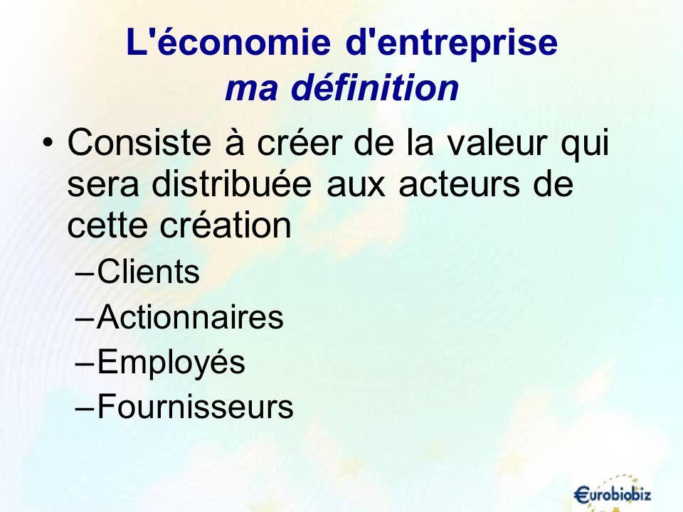L'économie d'entreprise ma définition Consiste à créer de la valeur qui sera distribuée aux acteurs de cette création –Clients –Actionnaires –Employés